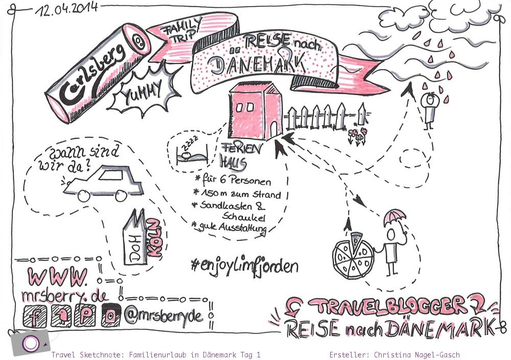 Urlaub in Dänemark - Reisetagebuch in Sketchnotes - Tag 1