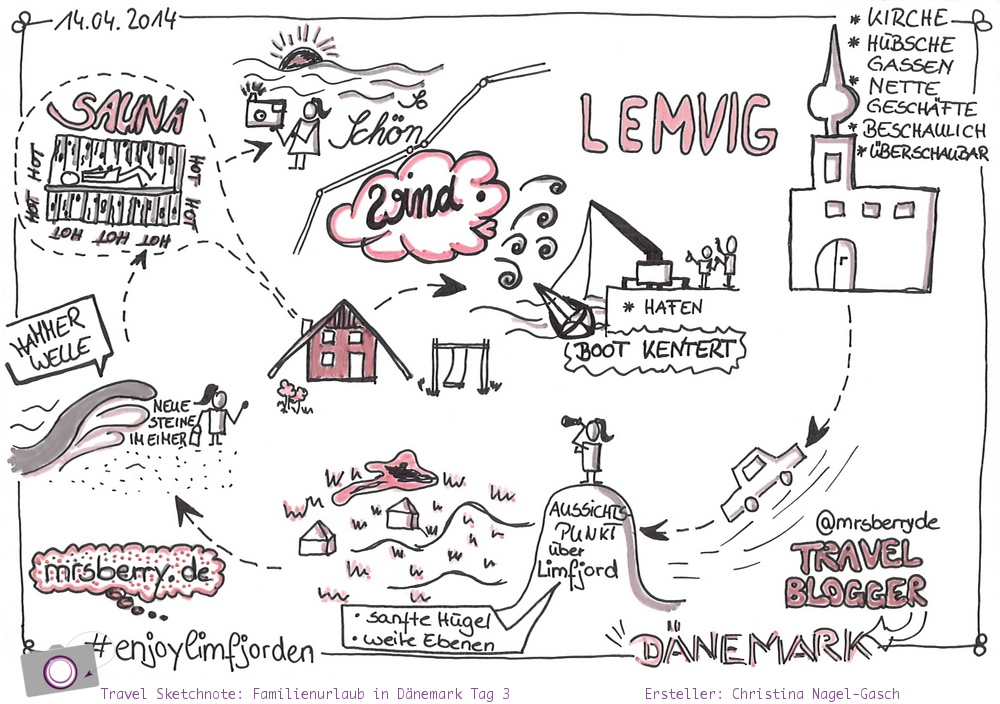 Urlaub in Dänemark - Reisetagebuch in Sketchnotes - Tag 3