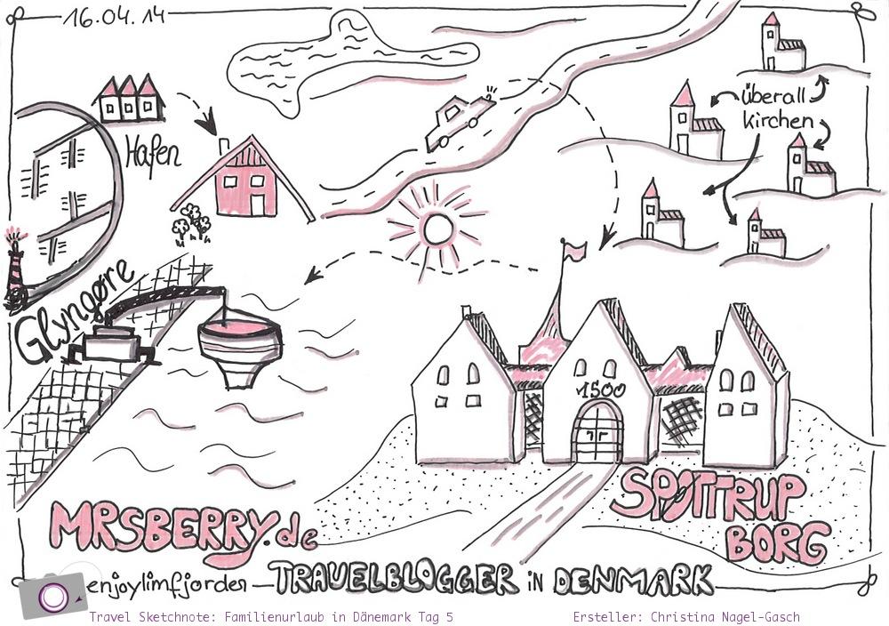 Urlaub in Dänemark - Reisetagebuch in Sketchnotes - Tag 5