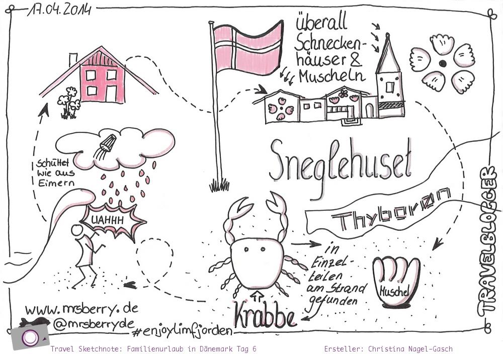 Urlaub in Dänemark - Reisetagebuch in Sketchnotes - Tag 6