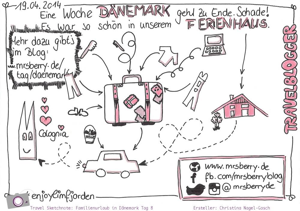 Urlaub in Dänemark - Reisetagebuch in Sketchnotes - Tag 8