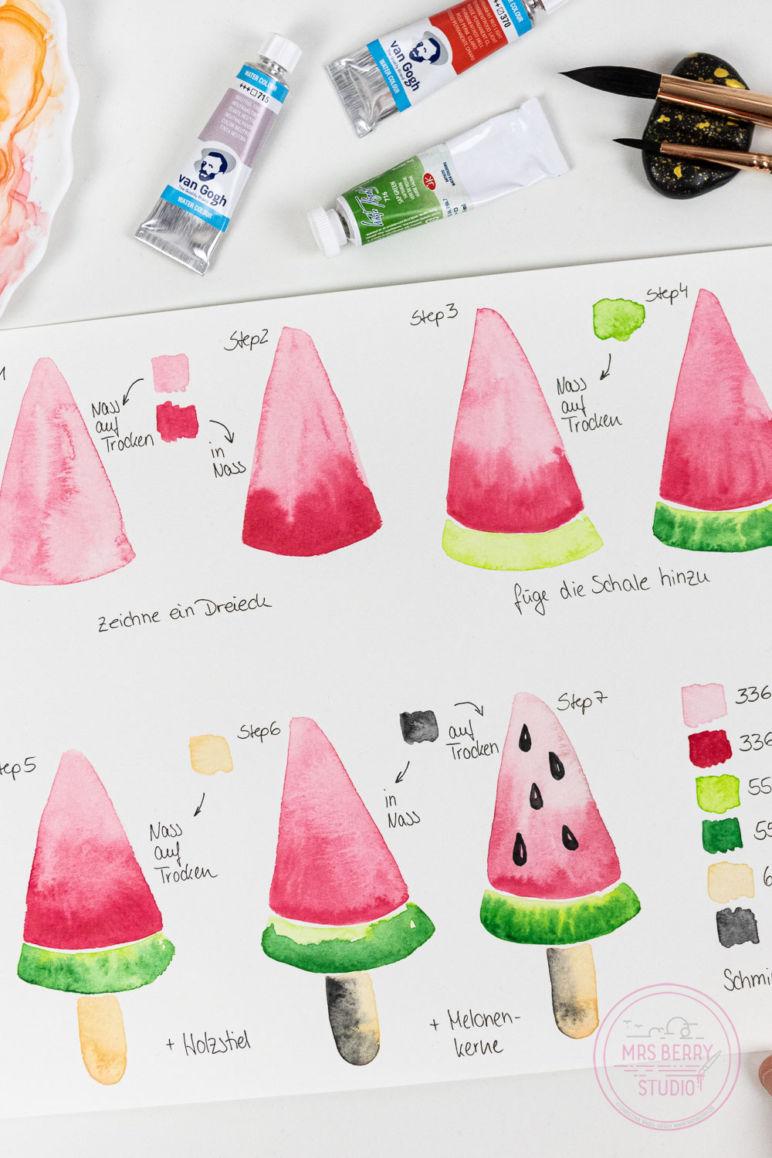 Watercolor Tutorial: Schritt-für-Schritt Anleitung für Melone am Stiel - dein MrsBerry.de Kreativ-Blog